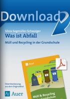Was ist Abfall
